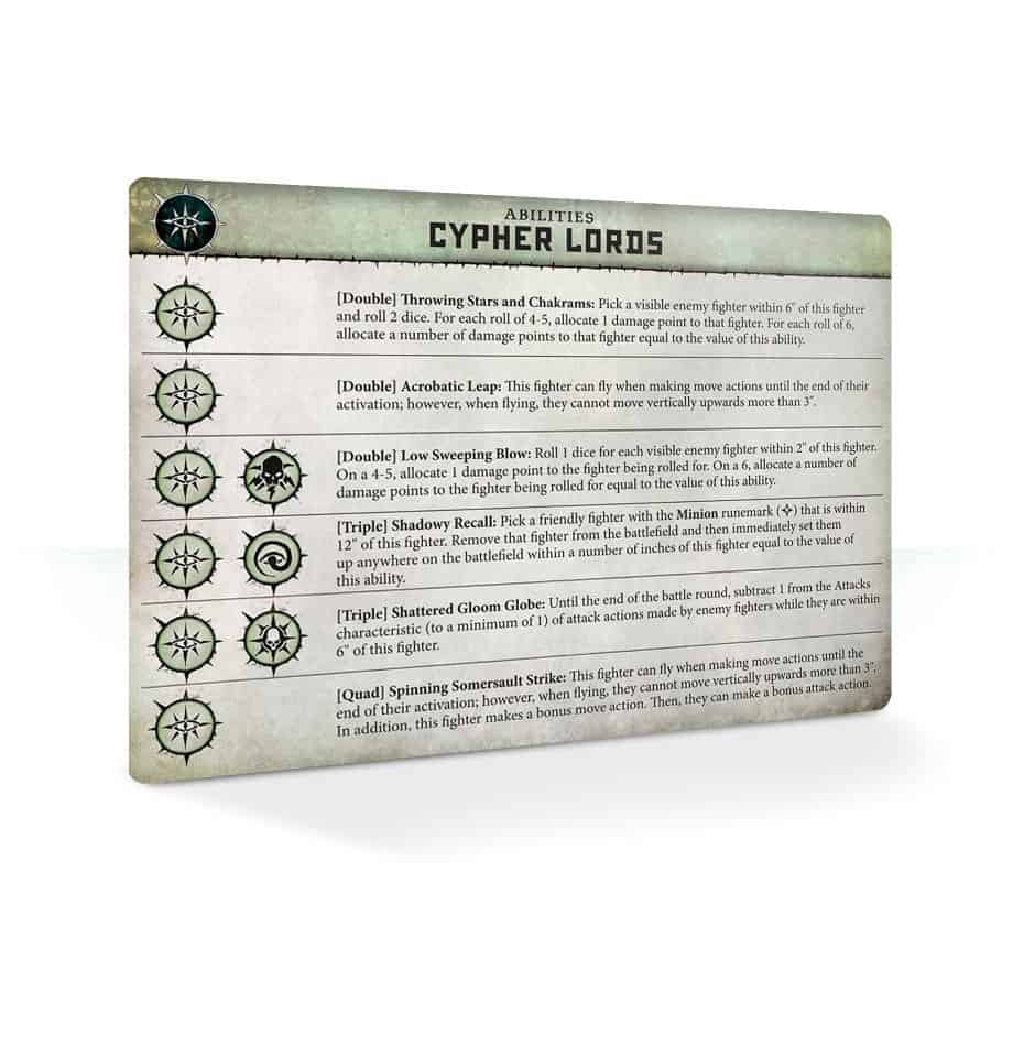 The Ability card for the Iron Cypher Lords Warband in Warcry