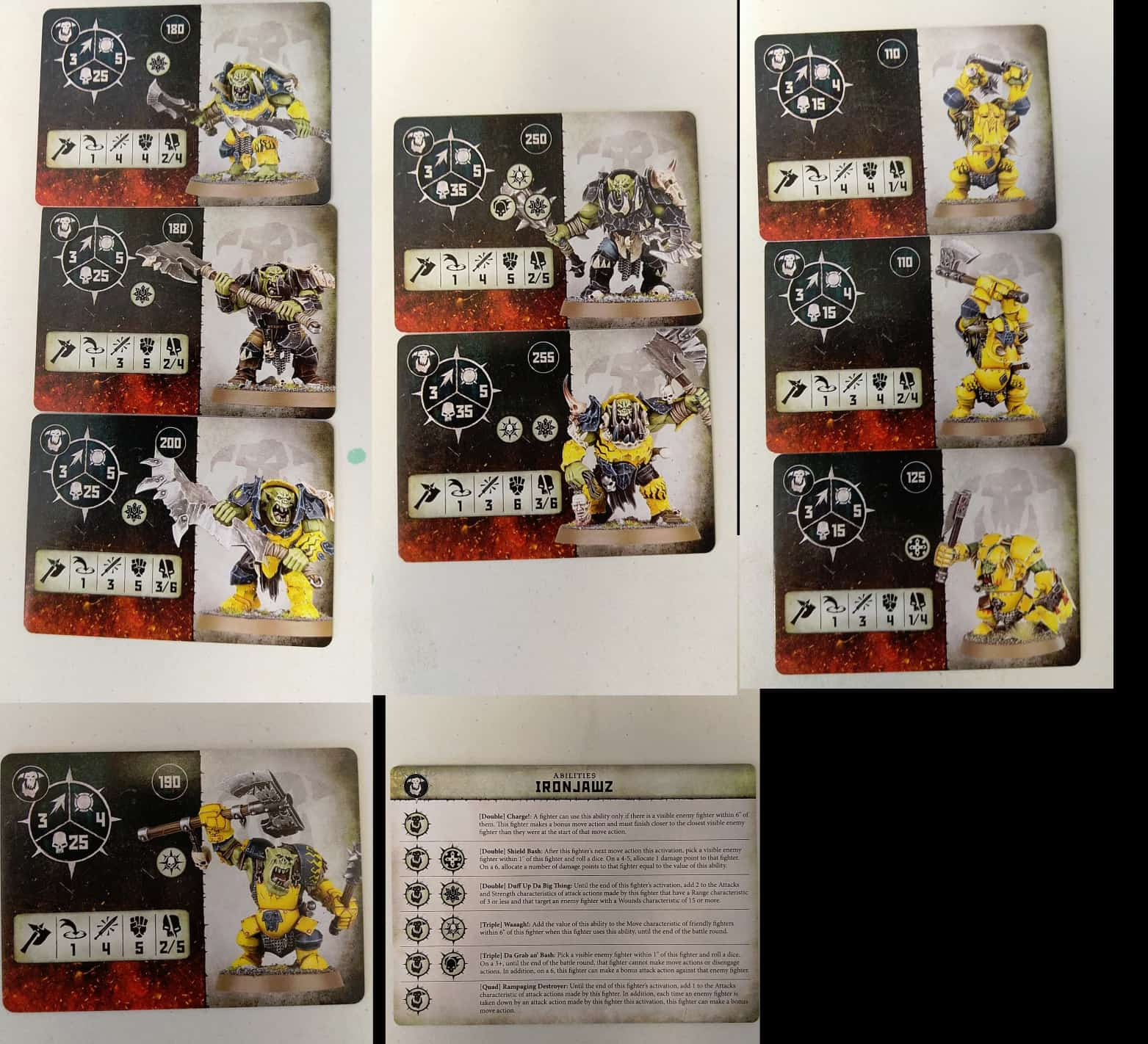 Fighter Card for the Ironjawz Warband in Warcry
