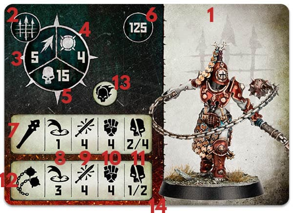 An example of a figther card for Warcry Age of Sigmar