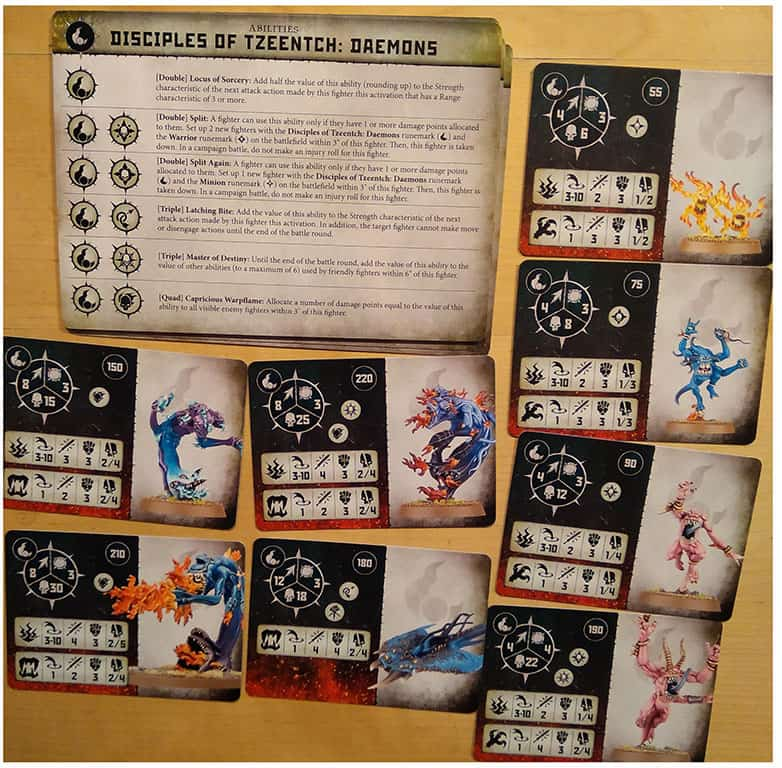 All the Fighter Cards cards for the Disciples of Tzeentch