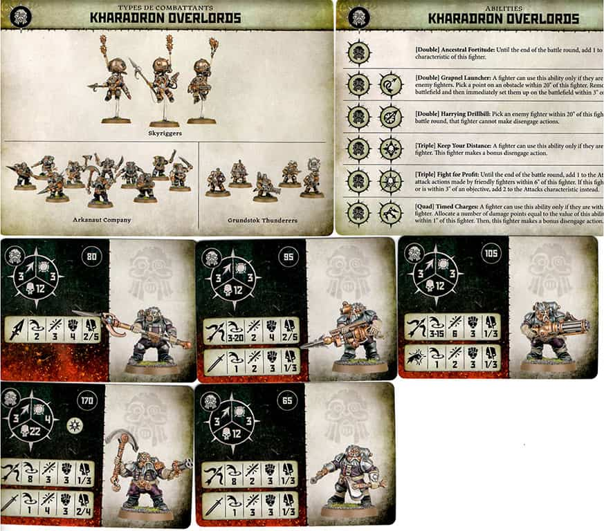 All the Fighter Cards cards for the Kharadron Overlords in Warcry