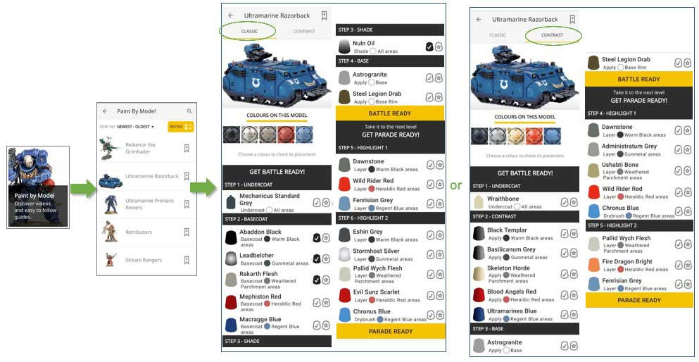 A roadmap of what you will find in the paint by model section in the citadel app.