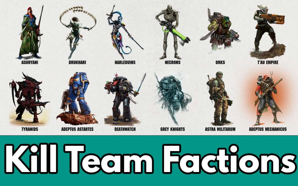 The feature image for the Kill Team factions overview article